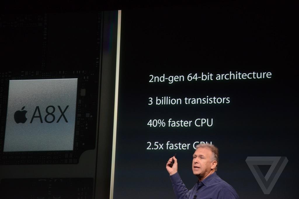 Nieuwe hardware