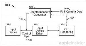 Patent Eye Gaze Tracking 3