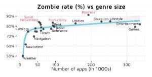 141918_zombie-apps2