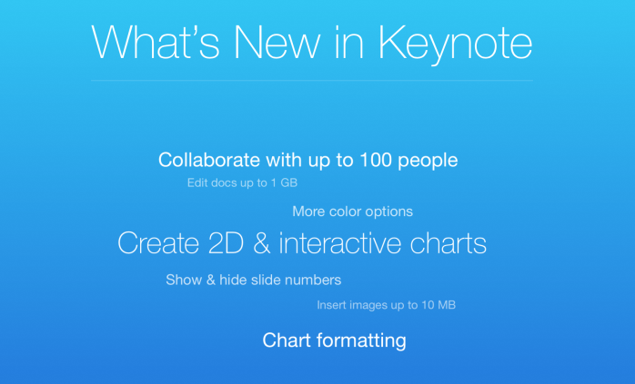 What's new in Keynote