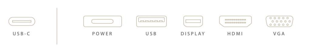 ANV_C3P1_USBC