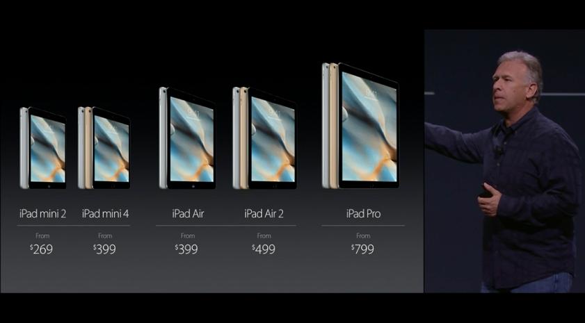 Alle iPads beschikbaar momenteel