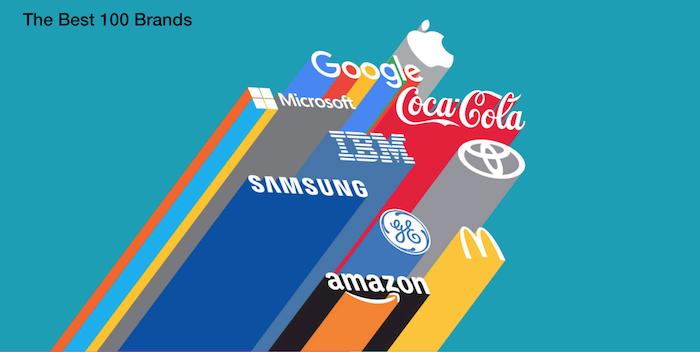 Top 100 Brands