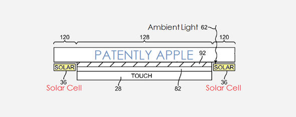 iphone 7 patent zonnepanelen