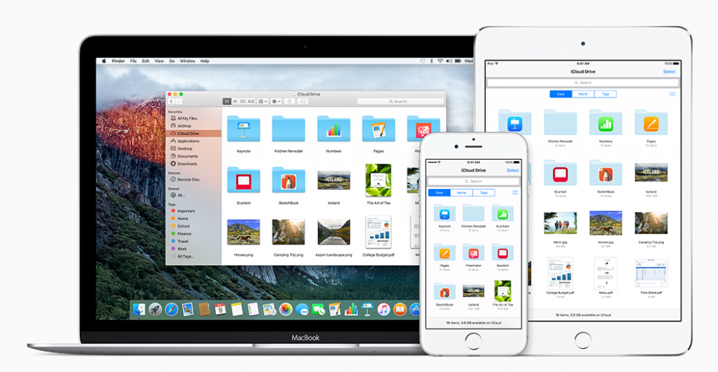 iwork all devices