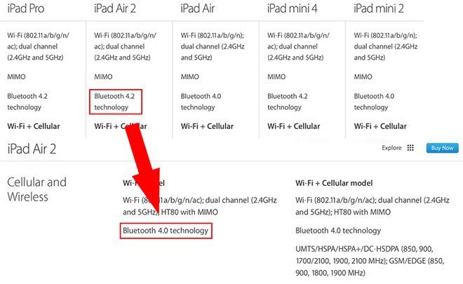 vergelijking iPads